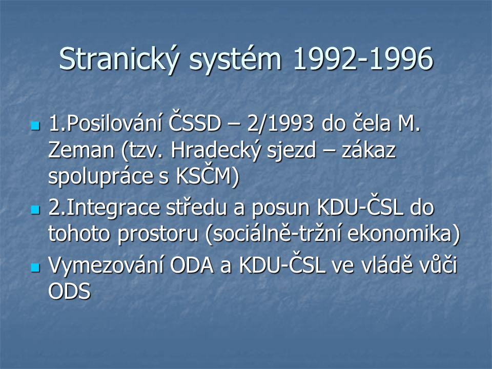 Stranický systém 1992-1996 1.Posilování ČSSD – 2/1993 do čela M. Zeman (tzv. Hradecký sjezd – zákaz spolupráce s KSČM) 1.Posilování ČSSD – 2/1993 do č
