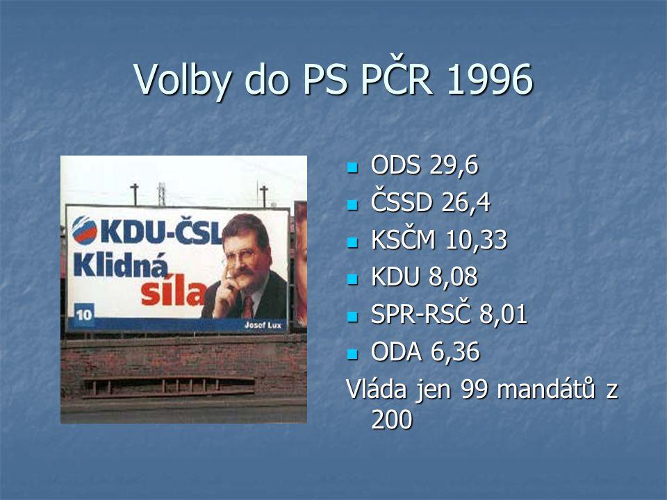 Volby do PS PČR 1996 ODS 29,6 ODS 29,6 ČSSD 26,4 ČSSD 26,4 KSČM 10,33 KSČM 10,33 KDU 8,08 KDU 8,08 SPR-RSČ 8,01 SPR-RSČ 8,01 ODA 6,36 ODA 6,36 Vláda j