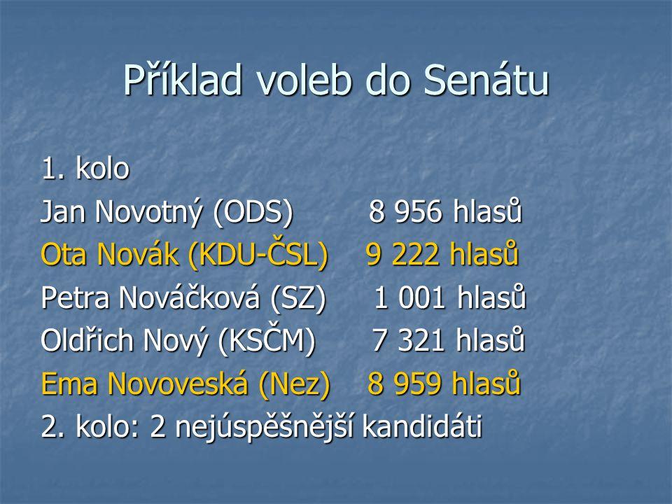 Příklad voleb do Senátu 1. kolo Jan Novotný (ODS) 8 956 hlasů Ota Novák (KDU-ČSL) 9 222 hlasů Petra Nováčková (SZ) 1 001 hlasů Oldřich Nový (KSČM) 7 3