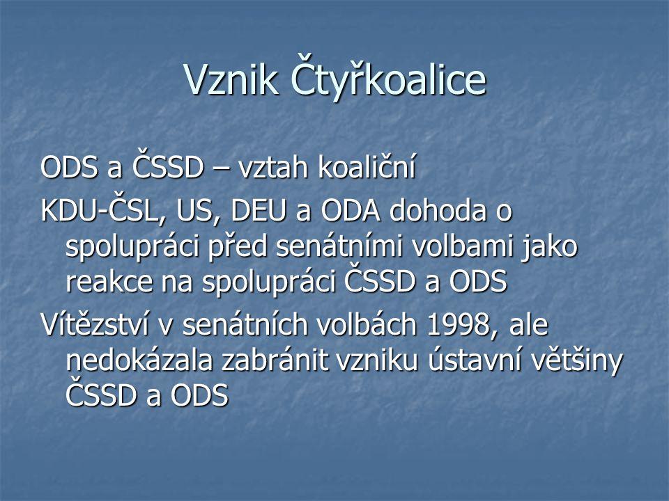 Vznik Čtyřkoalice ODS a ČSSD – vztah koaliční KDU-ČSL, US, DEU a ODA dohoda o spolupráci před senátními volbami jako reakce na spolupráci ČSSD a ODS V