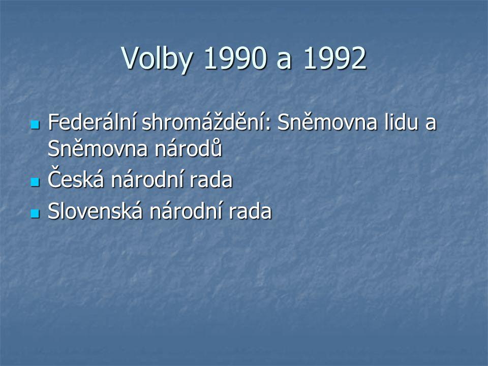 Volby 1990 a 1992 Federální shromáždění: Sněmovna lidu a Sněmovna národů Federální shromáždění: Sněmovna lidu a Sněmovna národů Česká národní rada Čes