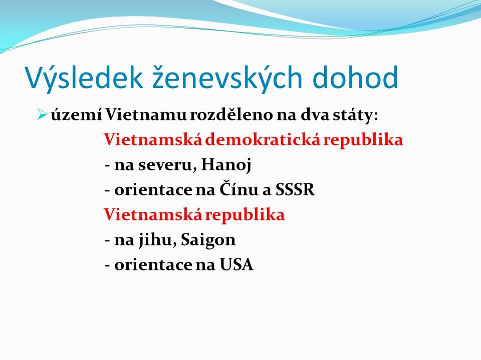 Konflikt mezi dvěma vietnamskými státy v letech 1954-75 Vietnamská demokratická republika  v čele Ho-či-min  podpora Číny a SSSR  snaha o sjednocení Vietnamu s komunistickou vládou  Vietkong (Národní fronta osvobození jižního Vietnamu) - jednotky bojující proti vládě jižního Vietnamu (partyzáni) - převážně občané jihovietnamské republiky - podpora z VDR Vietnamská republika  podpora USA