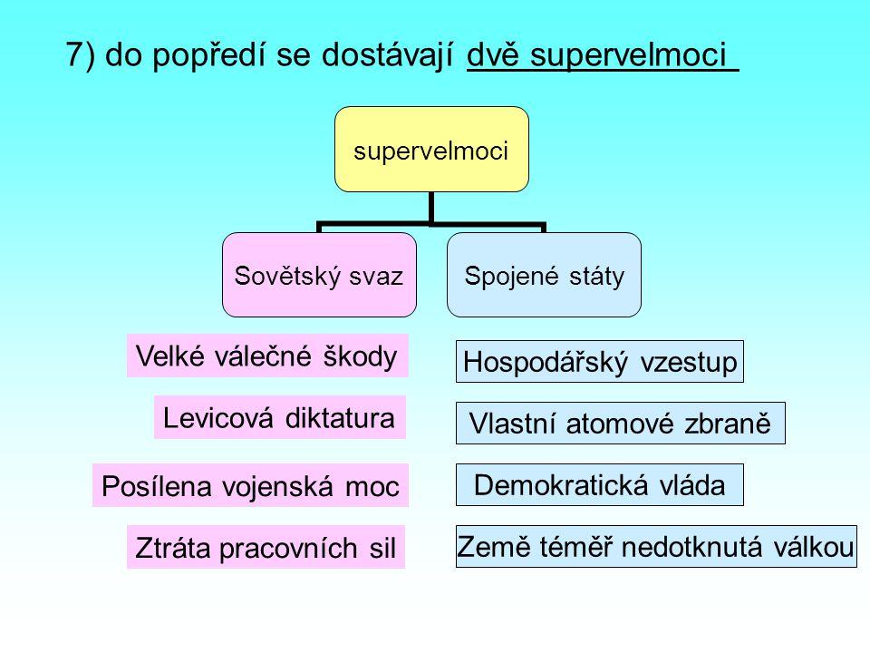 7) do popředí se dostávají dvě supervelmoci supervelmoci Sovětský svaz Spojené státy Velké válečné škody Ztráta pracovních sil Levicová diktatura Posí