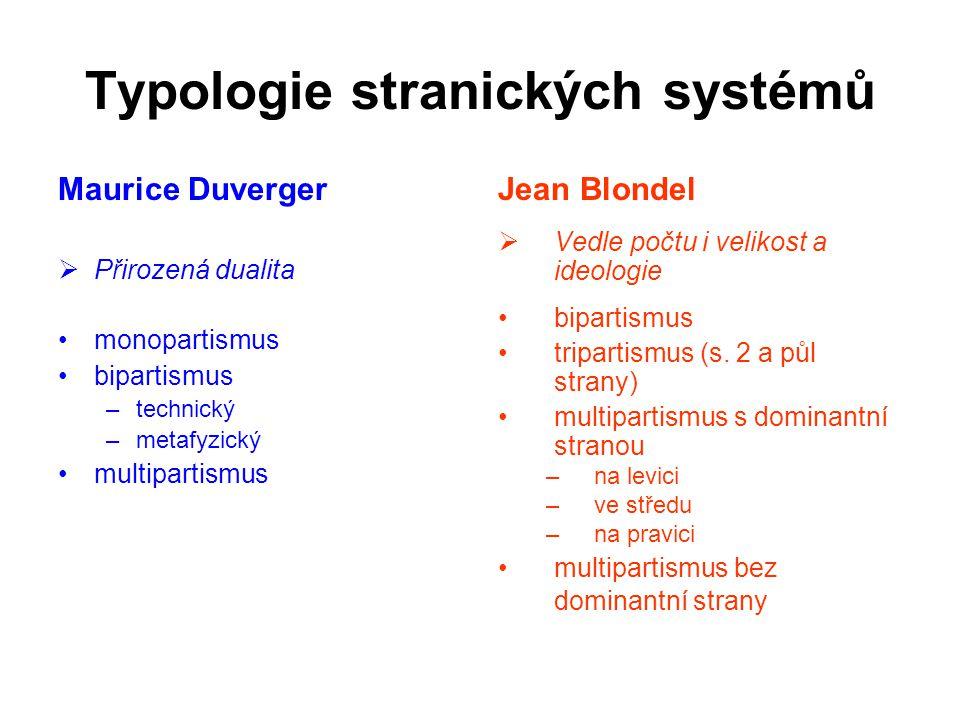 Typologie stranických systémů Maurice Duverger  Přirozená dualita monopartismus bipartismus –technický –metafyzický multipartismus Jean Blondel  Vedle počtu i velikost a ideologie bipartismus tripartismus (s.