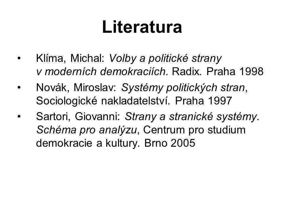 Literatura Klíma, Michal: Volby a politické strany v moderních demokraciích.