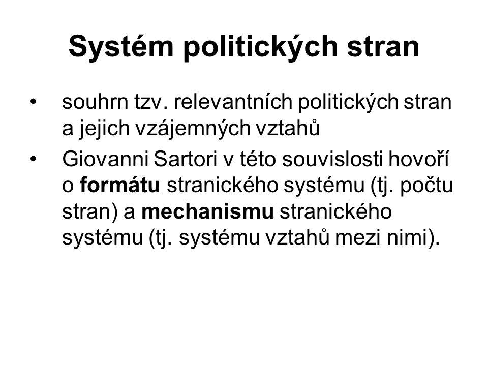 Systém politických stran kritéria pro třídění Sociální původ stran Počet stran Organizační uspořádání stran Model opozice Síla stran Ideologická polarizace Formát Mechanismus Soutěživost (otevřenost)