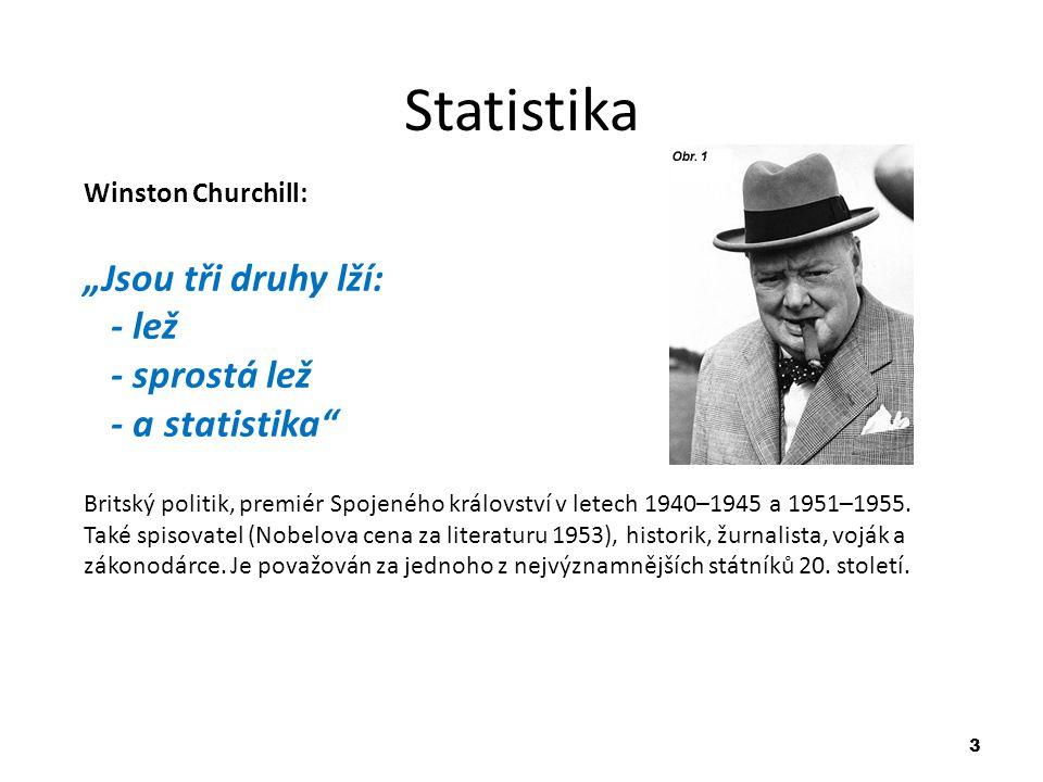 14 Kdo provádí statistická zkoumání V ČR upravuje zákon č.89/1995 Sb., o státní statistické službě V rámci Evropské unie – organizace Eurostat (http://cs.wikipedia.org/wiki/Eurostat)http://cs.wikipedia.org/wiki/Eurostat Statistické práce provádějí: – Český statistický úřad (http://www.czso.cz/)http://www.czso.cz/ – Specializované firmy (Factum, STEM …)Factum STEM – Firmy a organizace si provádí stat.