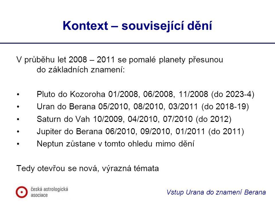 Vstup Urana do znamení Berana Kontext – související dění V průběhu let 2008 – 2011 se pomalé planety přesunou do základních znamení: Pluto do Kozoroha 01/2008, 06/2008, 11/2008 (do 2023-4) Uran do Berana 05/2010, 08/2010, 03/2011 (do 2018-19) Saturn do Vah 10/2009, 04/2010, 07/2010 (do 2012) Jupiter do Berana 06/2010, 09/2010, 01/2011 (do 2011) Neptun zůstane v tomto ohledu mimo dění Tedy otevřou se nová, výrazná témata