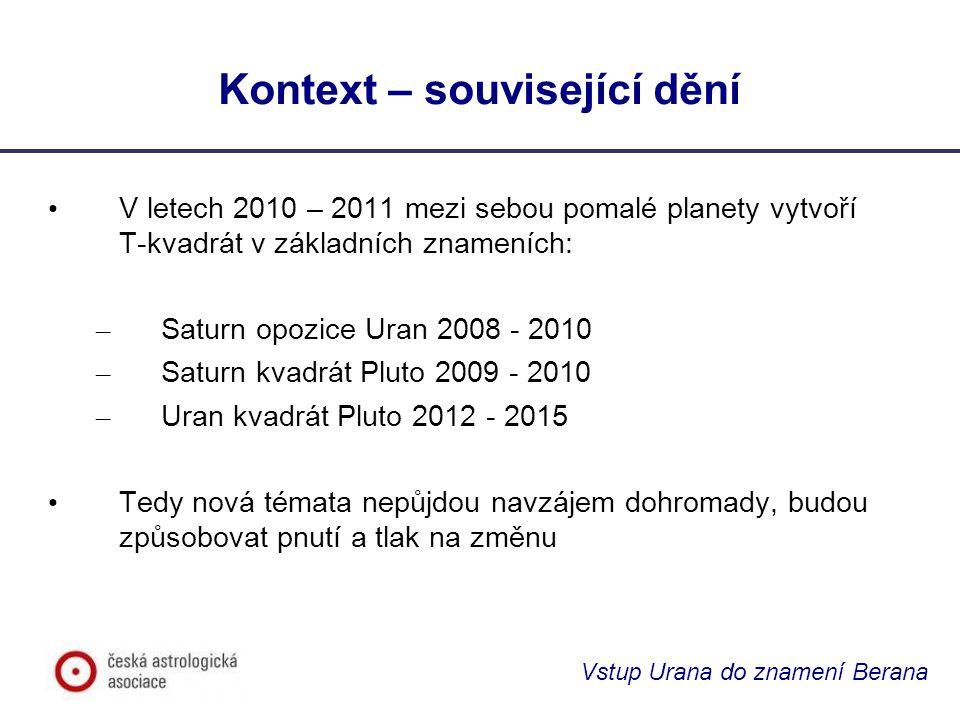 Vstup Urana do znamení Berana Kontext – související dění V letech 2010 – 2011 mezi sebou pomalé planety vytvoří T-kvadrát v základních znameních: – Saturn opozice Uran 2008 - 2010 – Saturn kvadrát Pluto 2009 - 2010 – Uran kvadrát Pluto 2012 - 2015 Tedy nová témata nepůjdou navzájem dohromady, budou způsobovat pnutí a tlak na změnu