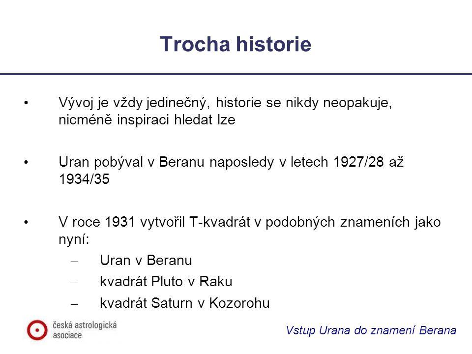 Vstup Urana do znamení Berana Trocha historie Vývoj je vždy jedinečný, historie se nikdy neopakuje, nicméně inspiraci hledat lze Uran pobýval v Beranu naposledy v letech 1927/28 až 1934/35 V roce 1931 vytvořil T-kvadrát v podobných znameních jako nyní: – Uran v Beranu – kvadrát Pluto v Raku – kvadrát Saturn v Kozorohu