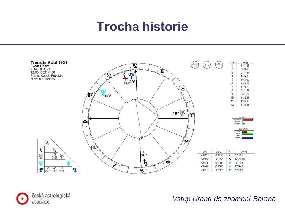 Trocha historie Vstup Urana do znamení Berana