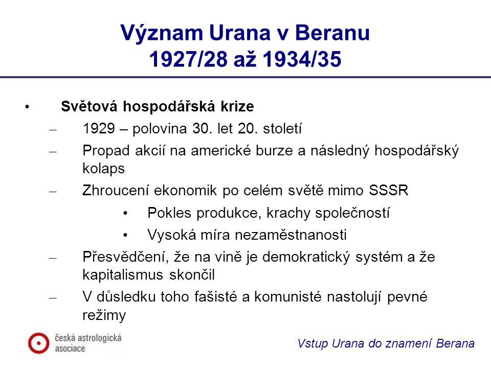 Význam Urana v Beranu 1927/28 až 1934/35 Světová hospodářská krize – 1929 – polovina 30. let 20. století – Propad akcií na americké burze a následný h