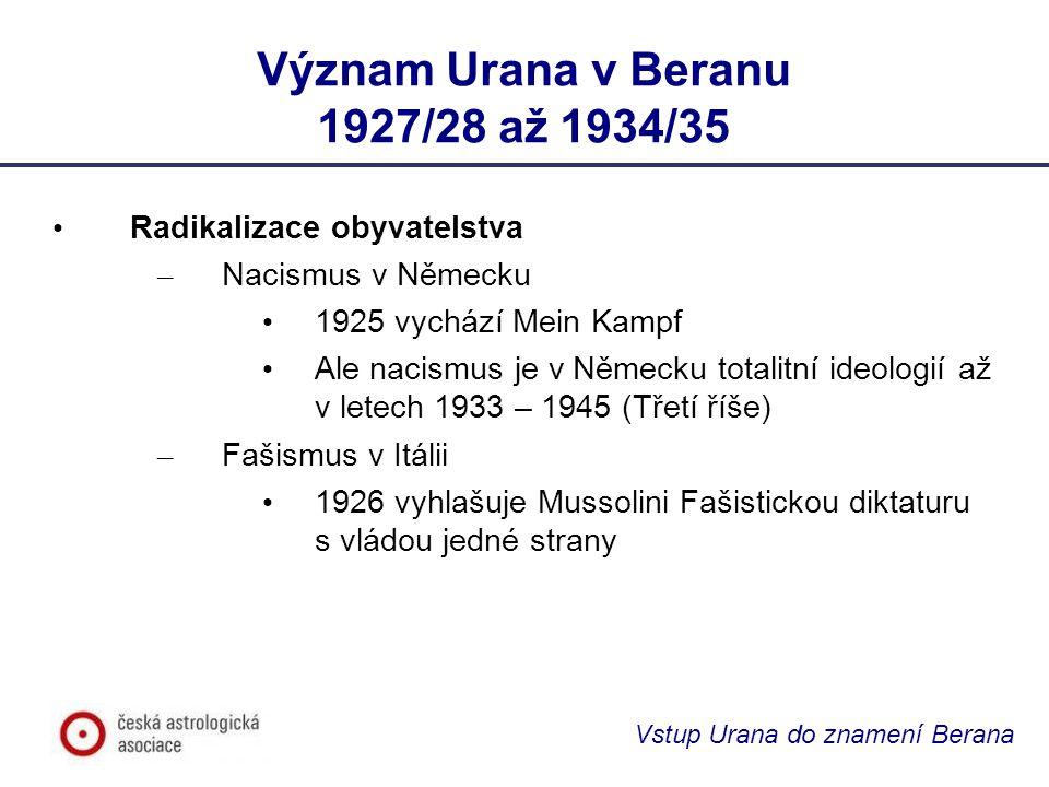 Vstup Urana do znamení Berana Význam Urana v Beranu 1927/28 až 1934/35 Radikalizace obyvatelstva – Nacismus v Německu 1925 vychází Mein Kampf Ale nacismus je v Německu totalitní ideologií až v letech 1933 – 1945 (Třetí říše) – Fašismus v Itálii 1926 vyhlašuje Mussolini Fašistickou diktaturu s vládou jedné strany