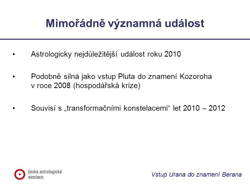 """Vstup Urana do znamení Berana Mimořádně významná událost Astrologicky nejdůležitější událost roku 2010 Podobně silná jako vstup Pluta do znamení Kozoroha v roce 2008 (hospodářská krize) Souvisí s """"transformačními konstelacemi let 2010 – 2012"""