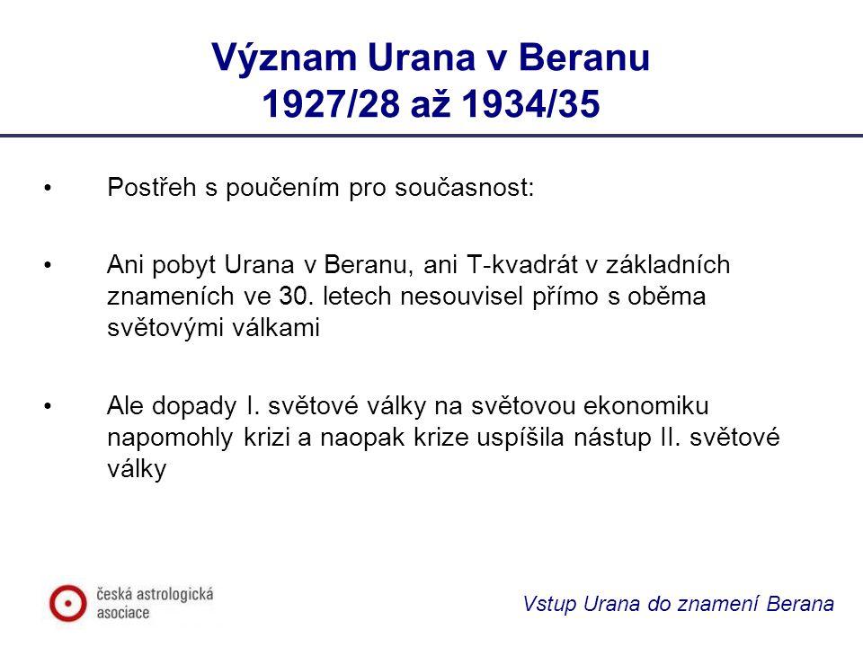 Vstup Urana do znamení Berana Význam Urana v Beranu 1927/28 až 1934/35 Postřeh s poučením pro současnost: Ani pobyt Urana v Beranu, ani T-kvadrát v zá