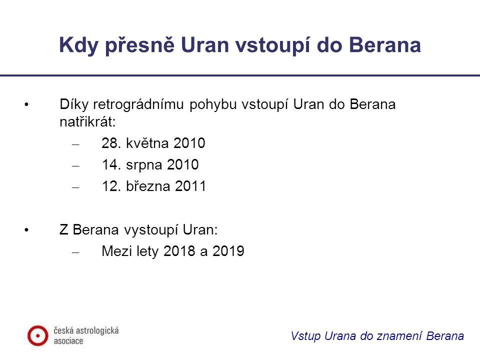 Vstup Urana do znamení Berana Kdy přesně Uran vstoupí do Berana Díky retrográdnímu pohybu vstoupí Uran do Berana natřikrát: – 28. května 2010 – 14. sr