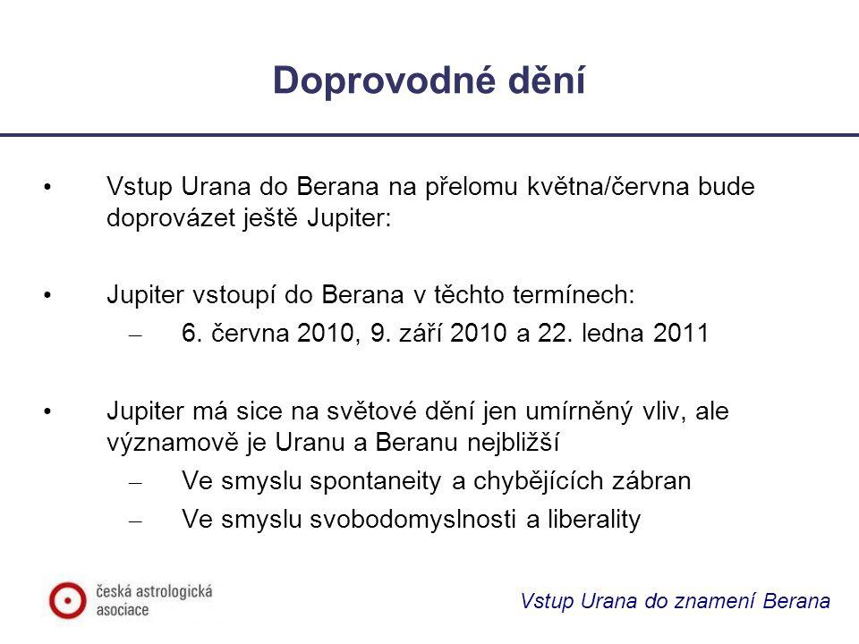Vstup Urana do znamení Berana Doprovodné dění Vstup Urana do Berana na přelomu května/června bude doprovázet ještě Jupiter: Jupiter vstoupí do Berana