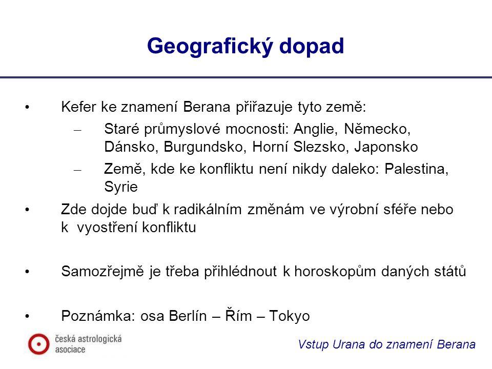 Vstup Urana do znamení Berana Geografický dopad Kefer ke znamení Berana přiřazuje tyto země: – Staré průmyslové mocnosti: Anglie, Německo, Dánsko, Bur