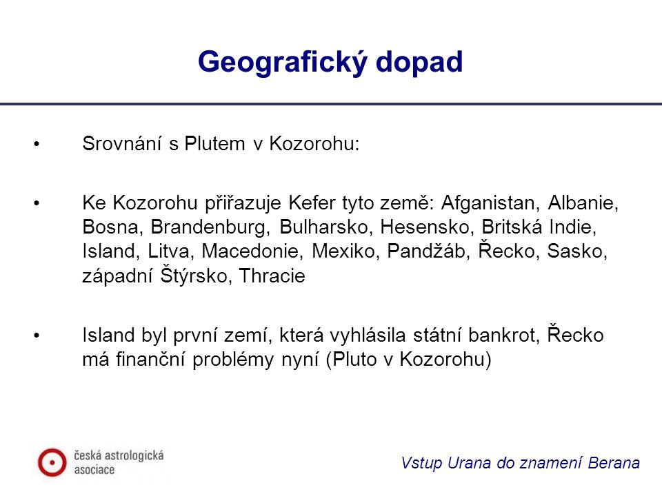 Vstup Urana do znamení Berana Geografický dopad Srovnání s Plutem v Kozorohu: Ke Kozorohu přiřazuje Kefer tyto země: Afganistan, Albanie, Bosna, Brand