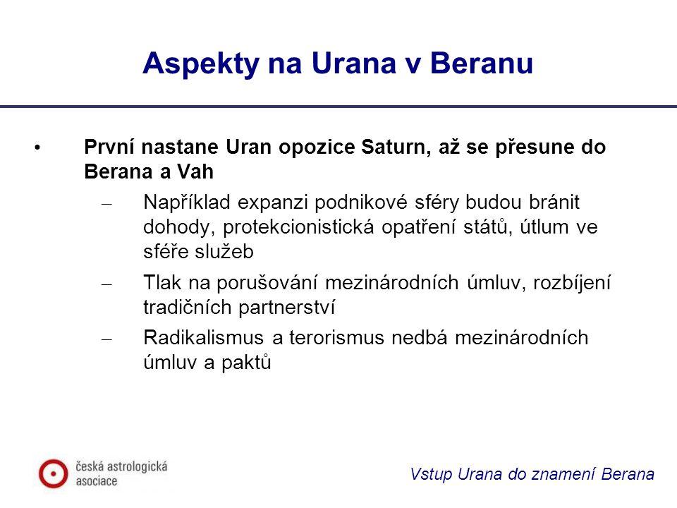 Vstup Urana do znamení Berana Aspekty na Urana v Beranu První nastane Uran opozice Saturn, až se přesune do Berana a Vah – Například expanzi podnikové