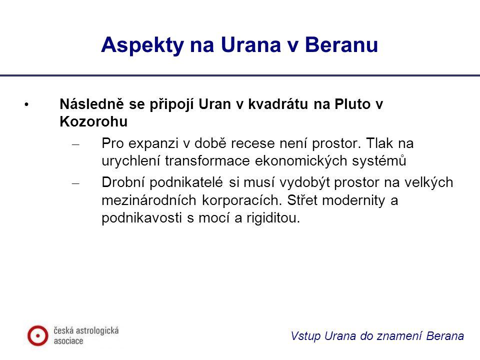 Vstup Urana do znamení Berana Aspekty na Urana v Beranu Následně se připojí Uran v kvadrátu na Pluto v Kozorohu – Pro expanzi v době recese není prost