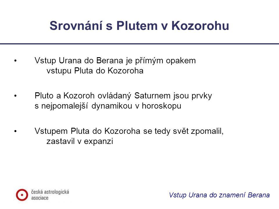 Vstup Urana do znamení Berana Srovnání s Plutem v Kozorohu Vstup Urana do Berana je přímým opakem vstupu Pluta do Kozoroha Pluto a Kozoroh ovládaný Sa