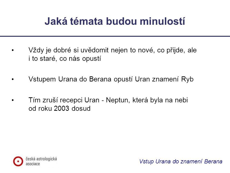 Vstup Urana do znamení Berana Jaká témata budou minulostí Vždy je dobré si uvědomit nejen to nové, co přijde, ale i to staré, co nás opustí Vstupem Urana do Berana opustí Uran znamení Ryb Tím zruší recepci Uran - Neptun, která byla na nebi od roku 2003 dosud