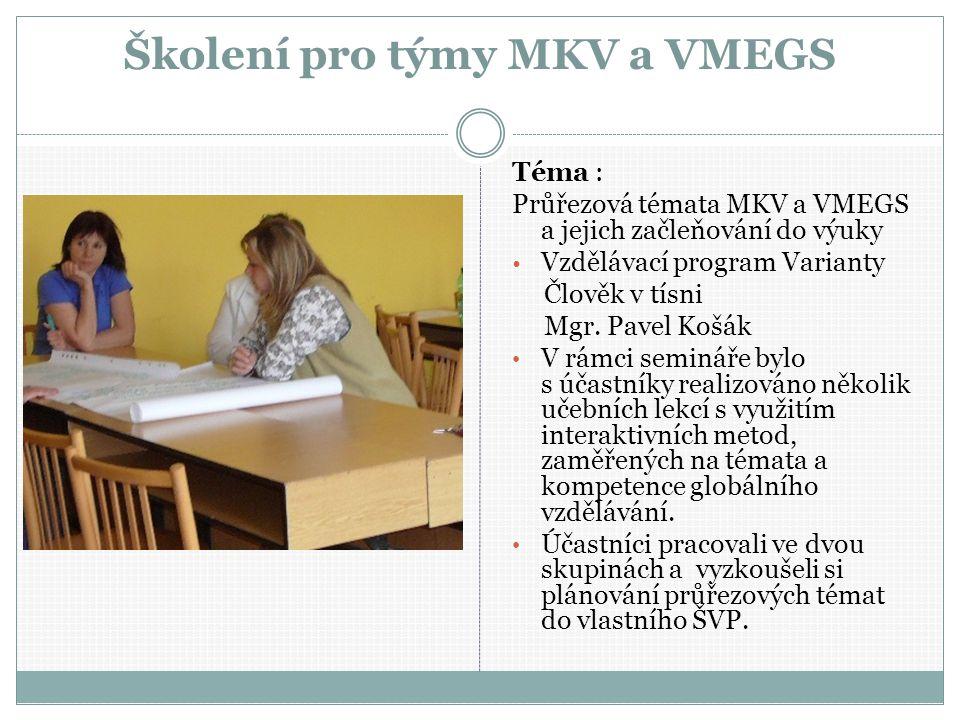 Školení pro týmy MKV a VMEGS Téma : Průřezová témata MKV a VMEGS a jejich začleňování do výuky Vzdělávací program Varianty Člověk v tísni Mgr.