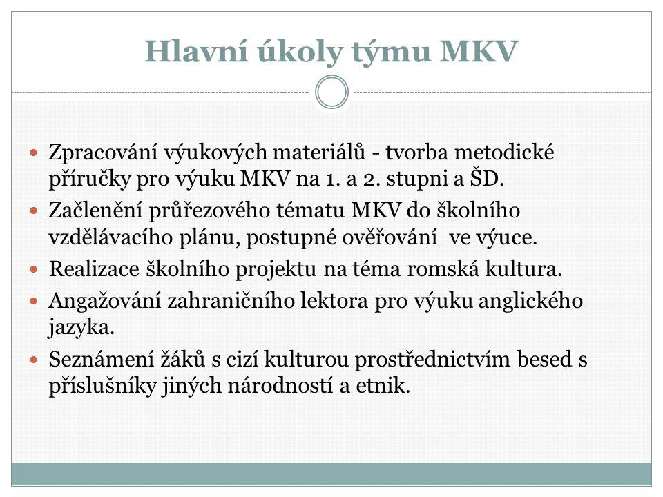 Hlavní úkoly týmu MKV Zpracování výukových materiálů - tvorba metodické příručky pro výuku MKV na 1.