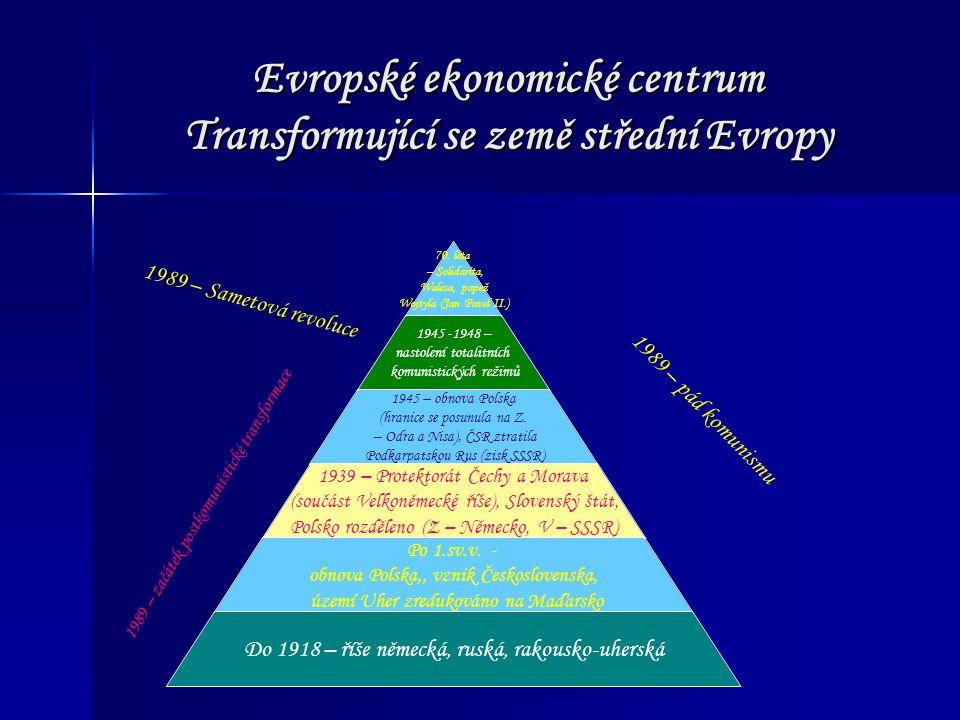 Evropské ekonomické centrum Transformující se země střední Evropy 70. léta – Solidarita, Walesa, papež Wojtyla (Jan Pavel II.) 1945 -1948 – nastolení