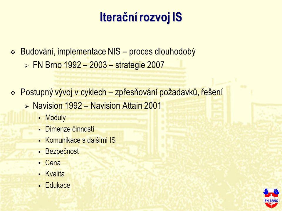 Iterační rozvoj IS  Budování, implementace NIS – proces dlouhodobý  FN Brno 1992 – 2003 – strategie 2007  Postupný vývoj v cyklech – zpřesňování po