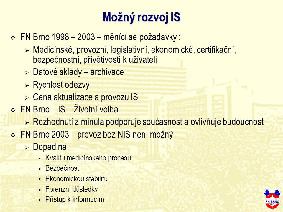 Možný rozvoj IS  FN Brno 1998 – 2003 – měnící se požadavky :  Medicínské, provozní, legislativní, ekonomické, certifikační, bezpečnostní, přívětivos