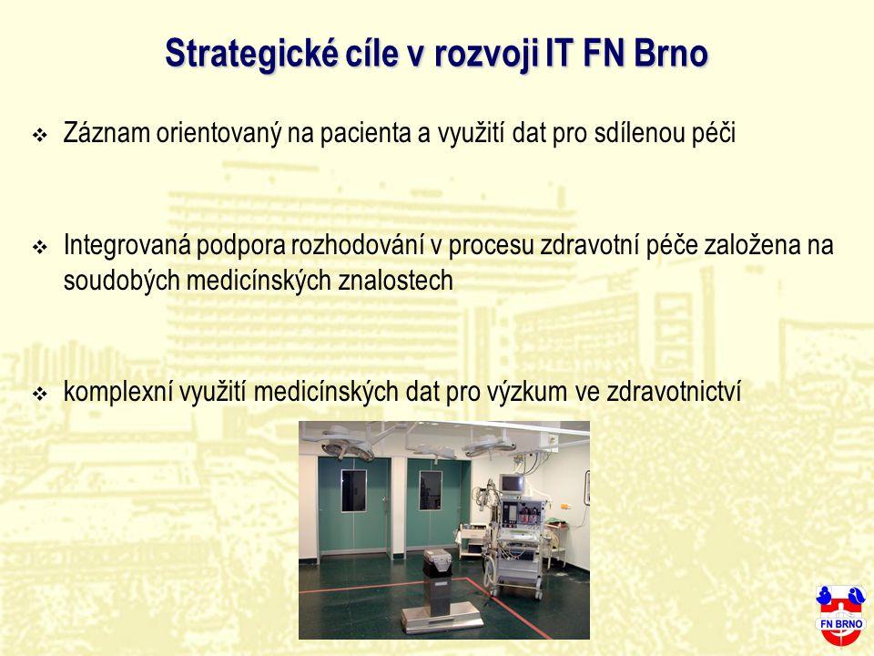 Strategické cíle v rozvoji IT FN Brno  Záznam orientovaný na pacienta a využití dat pro sdílenou péči  Integrovaná podpora rozhodování v procesu zdr