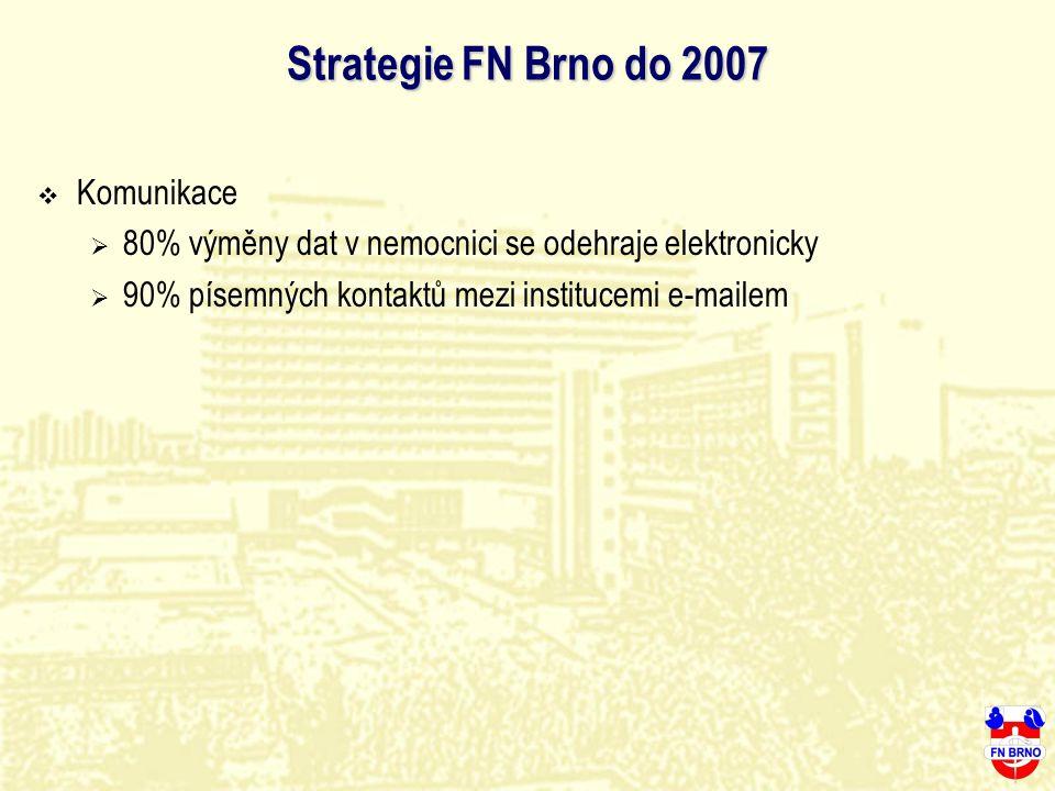 Strategie FN Brno do 2007  Komunikace  80% výměny dat v nemocnici se odehraje elektronicky  90% písemných kontaktů mezi institucemi e-mailem