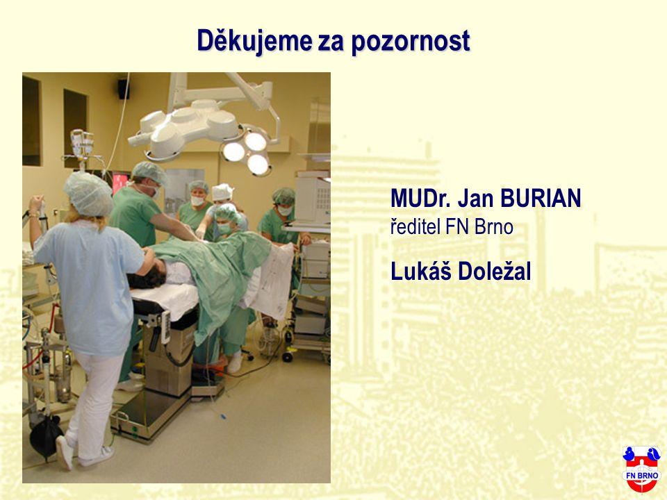 Děkujeme za pozornost MUDr. Jan BURIAN ředitel FN Brno Lukáš Doležal