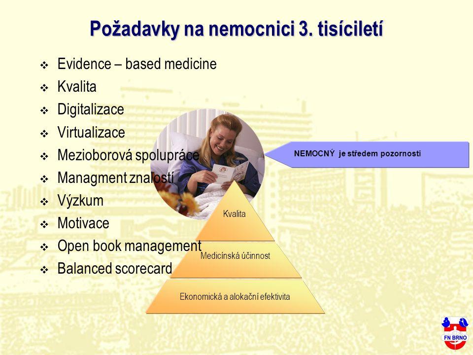 NEMOCNÝ je středem pozornosti Kvalita Požadavky na nemocnici 3. tisíciletí Medicínská účinnost Ekonomická a alokační efektivita  Evidence – based med