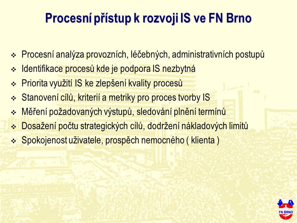 Procesní přístup k rozvoji IS ve FN Brno  Procesní analýza provozních, léčebných, administrativních postupů  Identifikace procesů kde je podpora IS