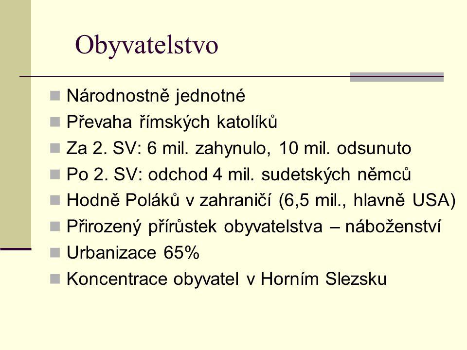 Obyvatelstvo Národnostně jednotné Převaha římských katolíků Za 2.