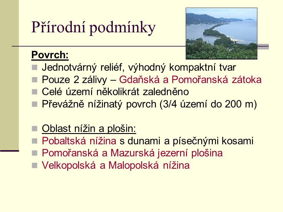 Přírodní podmínky Povrch: Jednotvárný reliéf, výhodný kompaktní tvar Pouze 2 zálivy – Gdaňská a Pomořanská zátoka Celé území několikrát zaledněno Převážně nížinatý povrch (3/4 území do 200 m) Oblast nížin a plošin: Pobaltská nížina s dunami a písečnými kosami Pomořanská a Mazurská jezerní plošina Velkopolská a Malopolská nížina