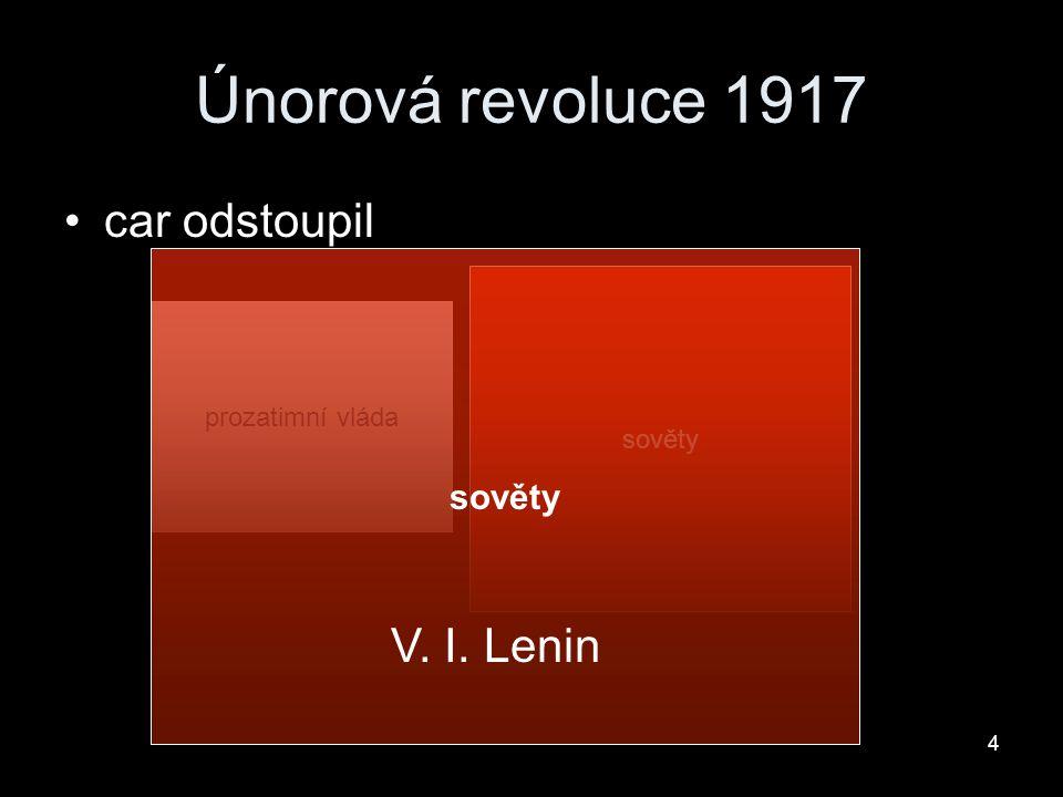 Pracuj s výpisky v sešitě 1.Co bylo cílem bolševiků.