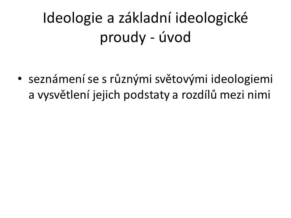 Ideologie a základní ideologické proudy - úvod seznámení se s různými světovými ideologiemi a vysvětlení jejich podstaty a rozdílů mezi nimi