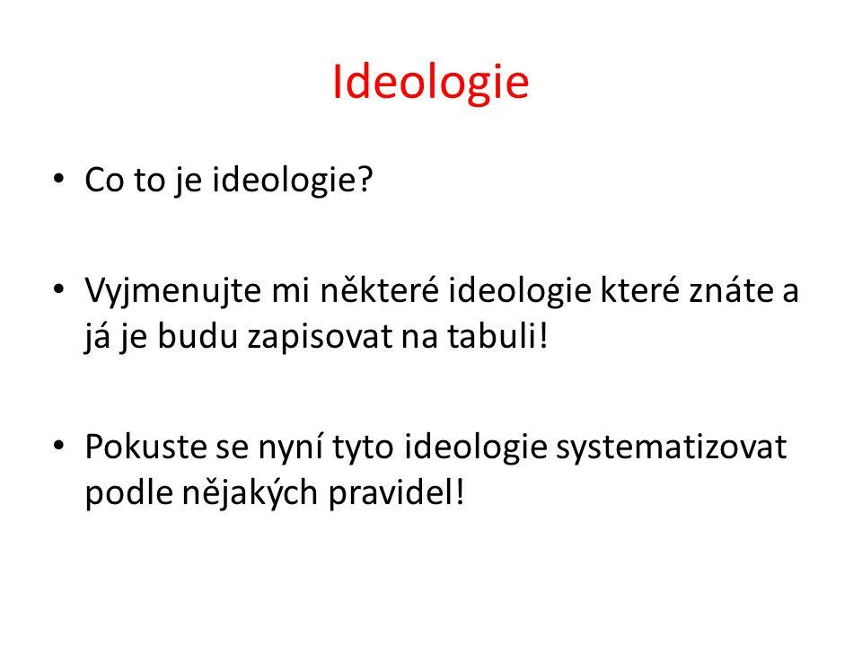Ideologie je soustava idejí, teorií a názorů, které vyjadřují životní postoje a cíle určité skupiny, zabývá se základními problémy státu a společnosti, politiky a problematikou hospodářského a sociálního rozvoje
