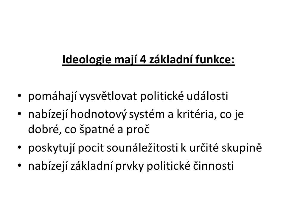 Ideologie mají 4 základní funkce: pomáhají vysvětlovat politické události nabízejí hodnotový systém a kritéria, co je dobré, co špatné a proč poskytuj
