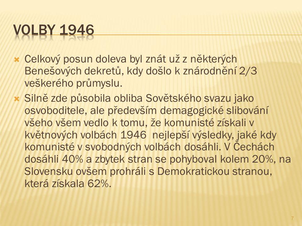  Celkový posun doleva byl znát už z některých Benešových dekretů, kdy došlo k znárodnění 2/3 veškerého průmyslu.