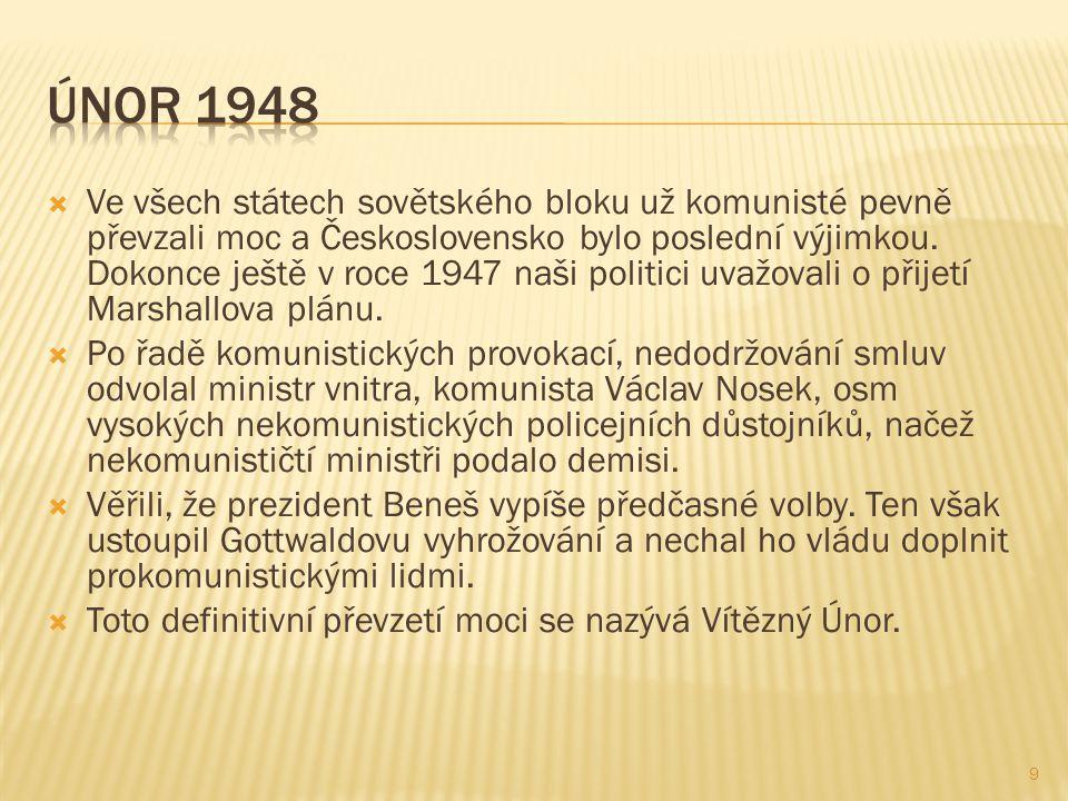 Ve všech státech sovětského bloku už komunisté pevně převzali moc a Československo bylo poslední výjimkou.