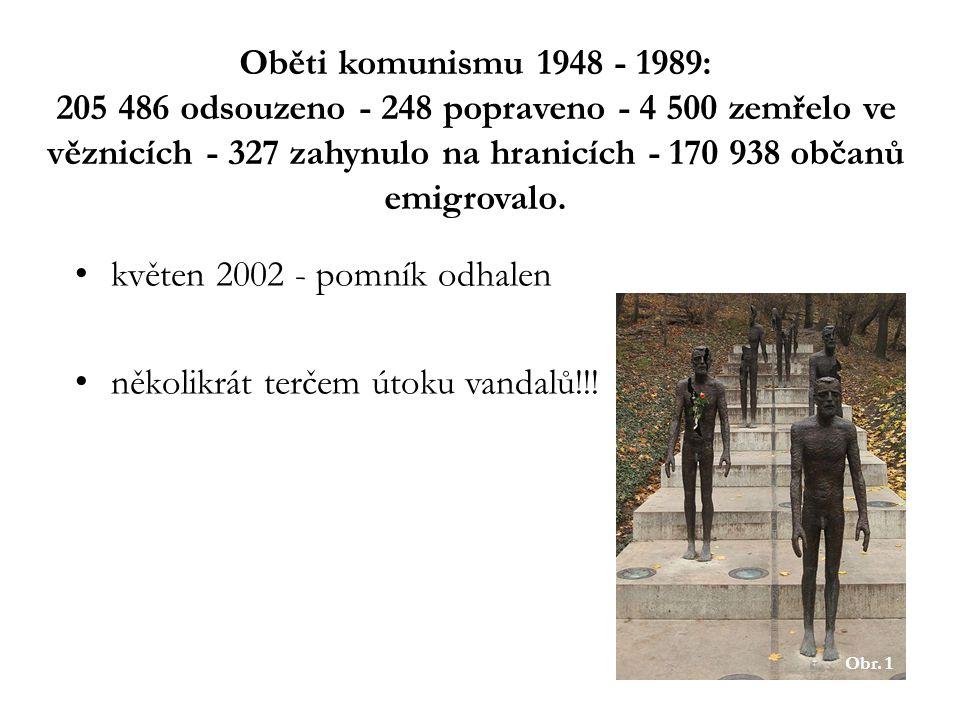 Oběti komunismu 1948 - 1989: 205 486 odsouzeno - 248 popraveno - 4 500 zemřelo ve věznicích - 327 zahynulo na hranicích - 170 938 občanů emigrovalo.