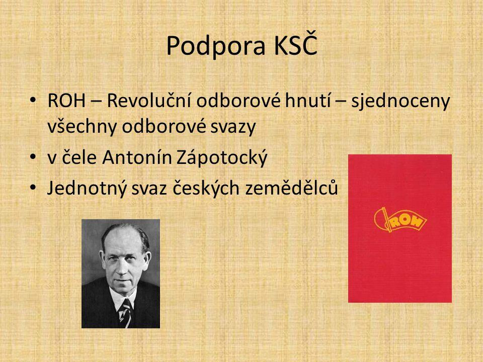 Podpora KSČ ROH – Revoluční odborové hnutí – sjednoceny všechny odborové svazy v čele Antonín Zápotocký Jednotný svaz českých zemědělců