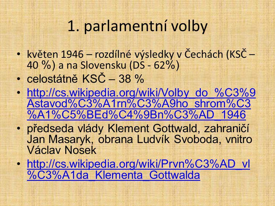 1. parlamentní volby květen 1946 – rozdílné výsledky v Čechách (KSČ – 40 %) a na Slovensku (DS - 62 %) celostátně KSČ – 38 % http://cs.wikipedia.org/w