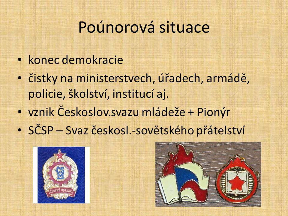 Poúnorová situace konec demokracie čistky na ministerstvech, úřadech, armádě, policie, školství, institucí aj.