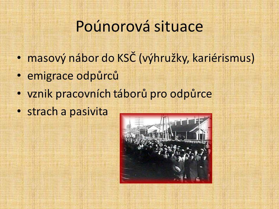 Poúnorová situace masový nábor do KSČ (výhružky, kariérismus) emigrace odpůrců vznik pracovních táborů pro odpůrce strach a pasivita
